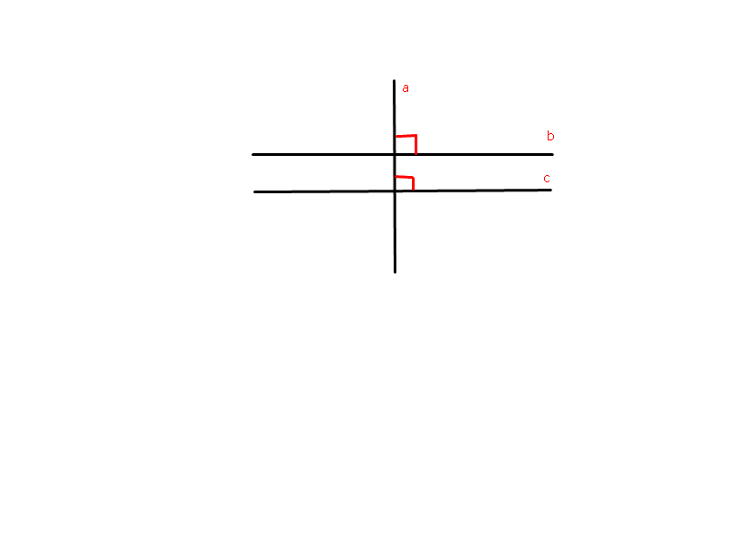 how to get perpecdicular lines