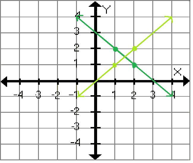 Mrwadeturner Parallel And Perpendicular