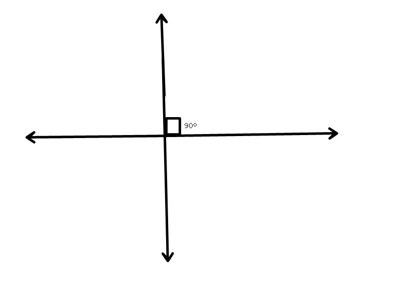 mrwadeturner / M4 Parallel and Perpendicular lines