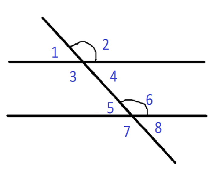 What Are Corresponding Angles Pictures To Pin On Pinterest Pinsdaddy