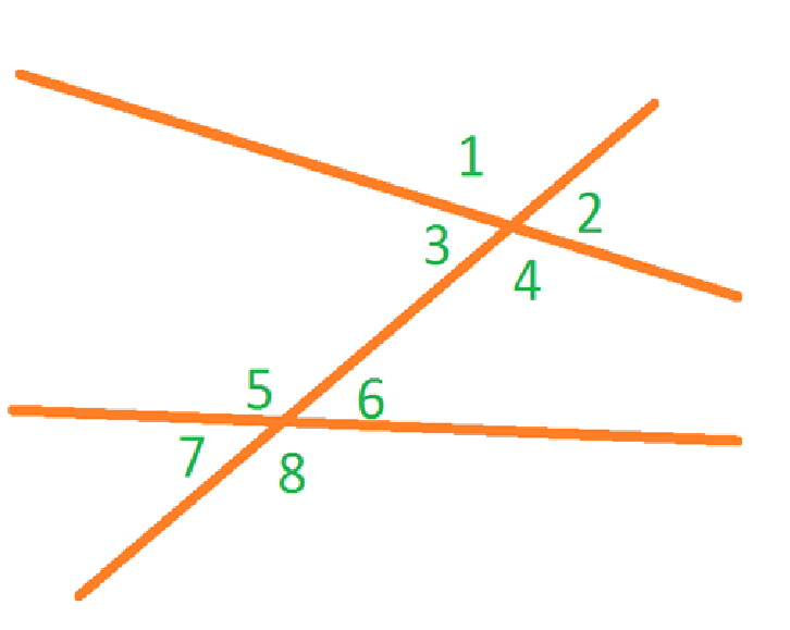 Alternate Interior Angles Are Congruent Pictures To Pin On Pinterest Pinsdaddy