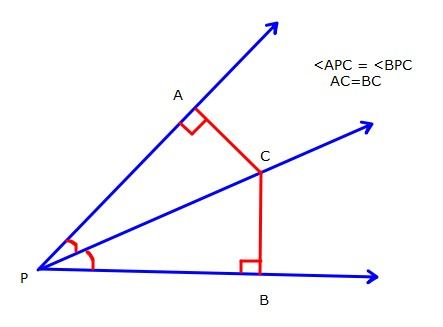 angle bisector theorem proof pdf