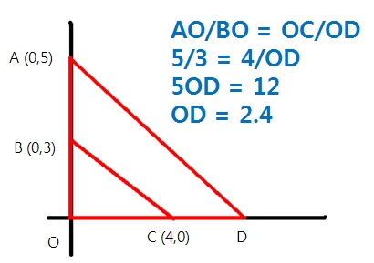 Mrwadeturner hana ko journal ch7and8 0 10 pts describe how to find the scale factor for the perimeter and areas of similar figures give at least 3 examples of each one ccuart Images