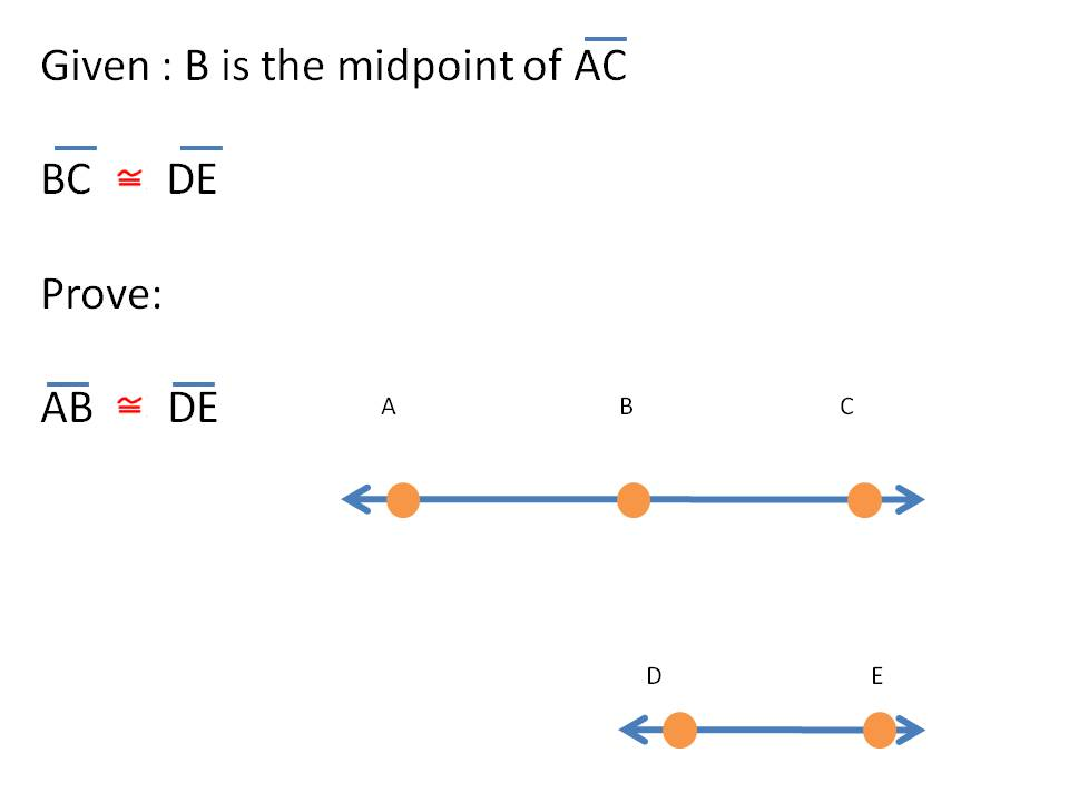 congruence and m1 a1 Then the congruence  suppose that m1, , mt are positive integers  x ≡ a1 ( mod m1),     , x ≡ at (mod mt)  let m be the product of the integers m1, , mt.