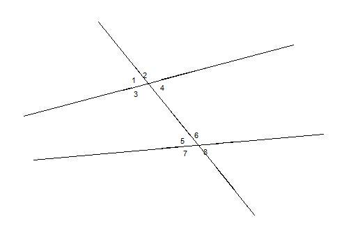 Alternate exterior angles examples - Definition of alternate exterior angles ...