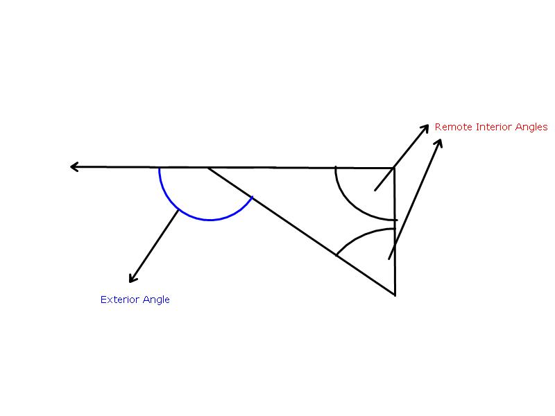 Remote interior angles definition